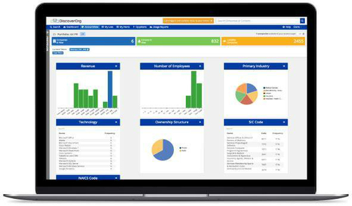 DiscoverOrg Introduces Dashboard Feature For Data Append – Demand Gen Report