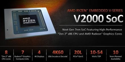 AMD Ryzen V2000 Embedded Processors Launched: Up to 2x More Performance Per Watt